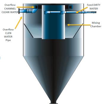 deep cone clarifier parts