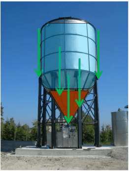 how deep cone clarifiers work